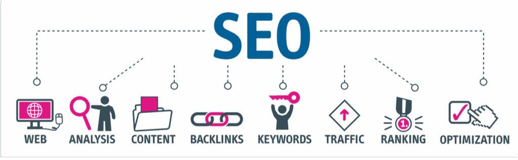 Search Engine Optimization Surrey SEO